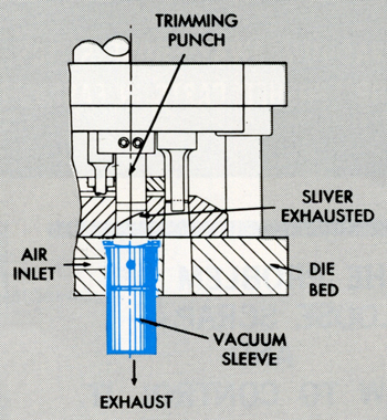 Air Operated Vacuum Generators: Air-Vac Engineering